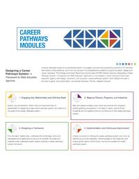 Career Pathways Modules